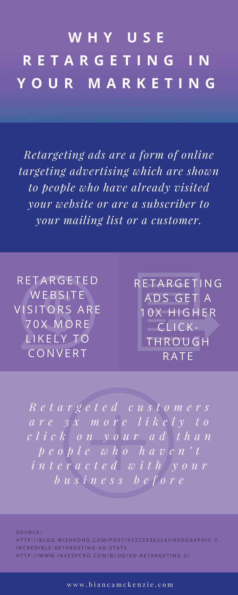 why you should use retargeting in your marketing