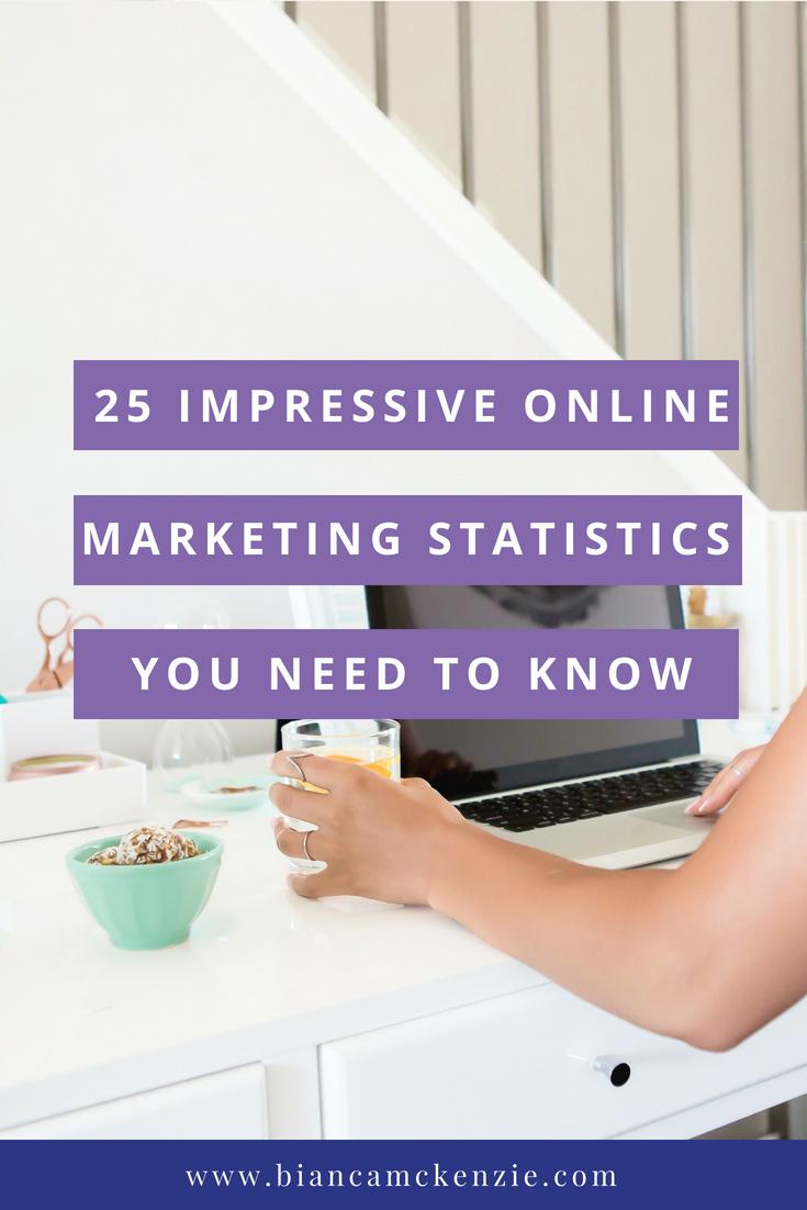 25 impressive online marketing statistics