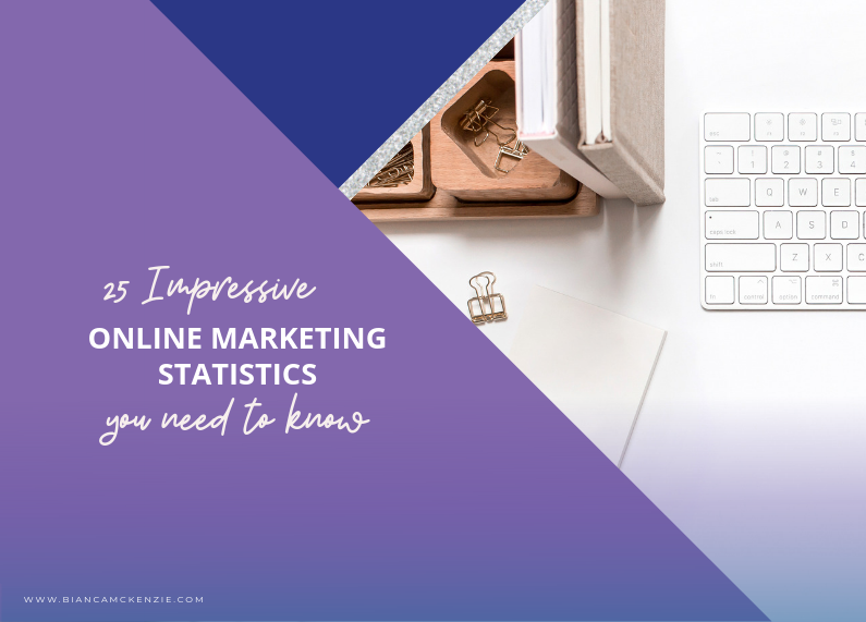 25 Impressive online marketing statistics you need to know